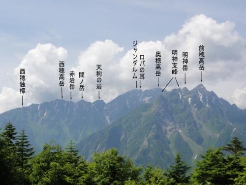 Tokugoutouge